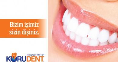 Zirkonyum Diş fiyatı